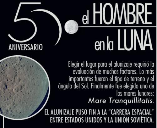 50 Aniversario Alunizaje